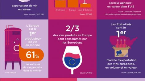 infographie-chiffres-cles-vins-europe